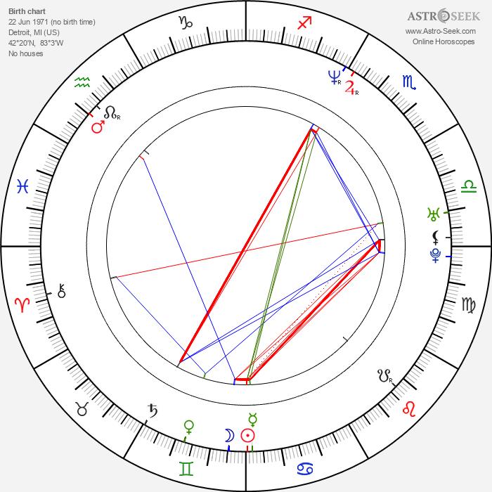 Mary Lynn Rajskub - Astrology Natal Birth Chart