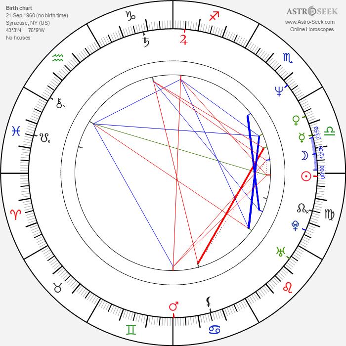 Mary Mara - Astrology Natal Birth Chart