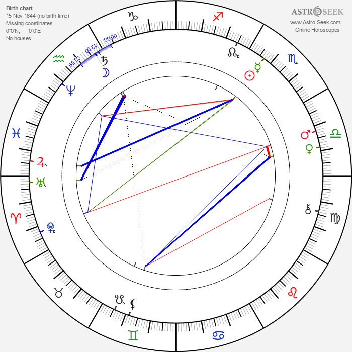 Mary Maurice - Astrology Natal Birth Chart