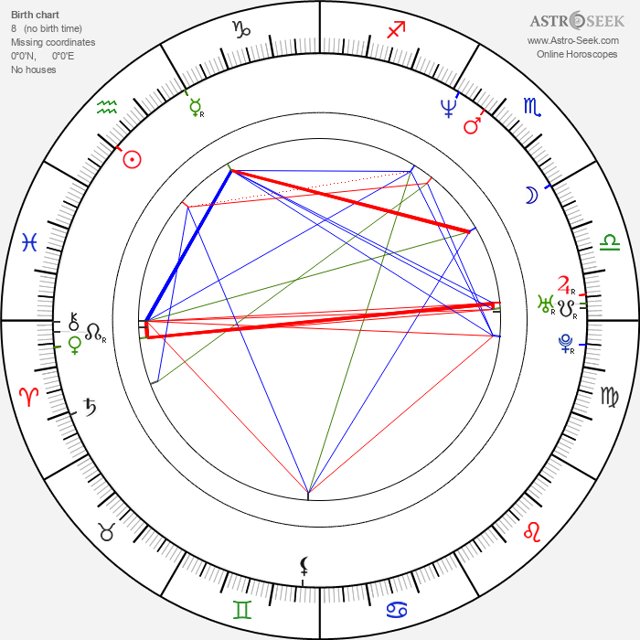 Mary McCormack - Astrology Natal Birth Chart