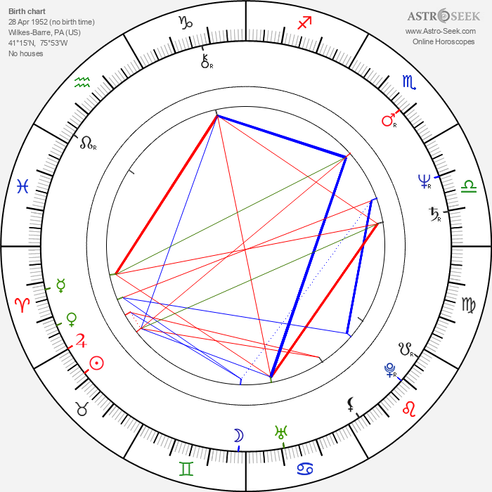 Mary McDonnell - Astrology Natal Birth Chart