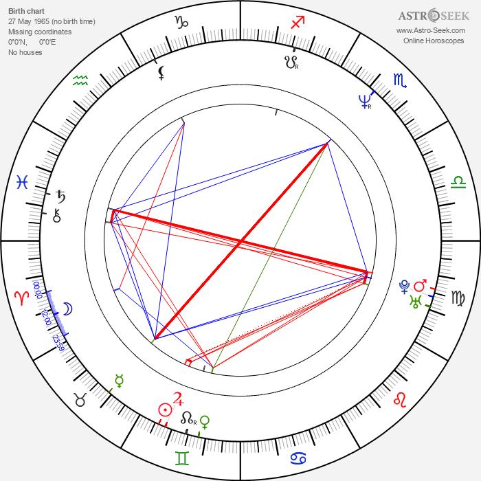 Mary McGuckian - Astrology Natal Birth Chart