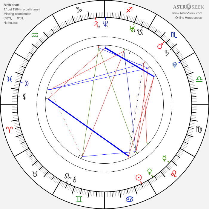 Mary Nighy - Astrology Natal Birth Chart
