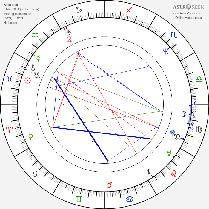 Mary Page Keller - Astrology Natal Birth Chart