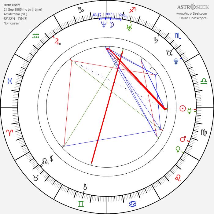 Maryam Hassouni - Astrology Natal Birth Chart