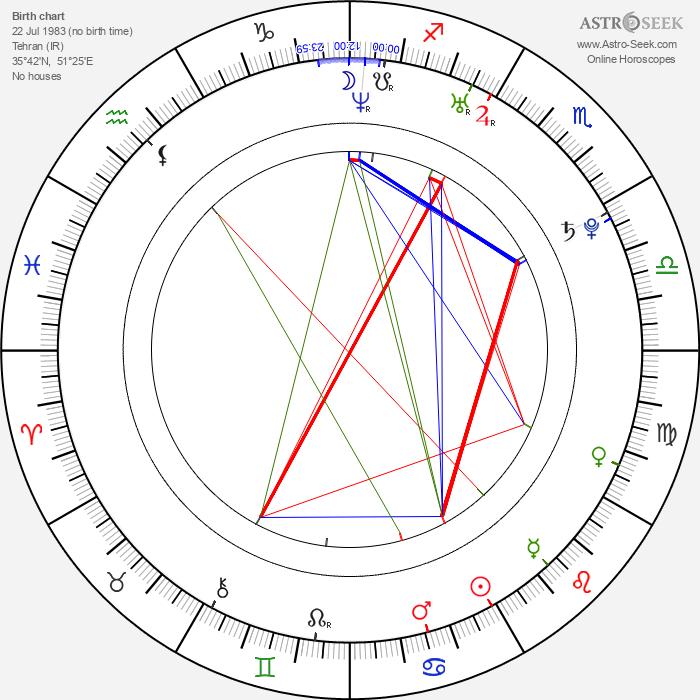 Maryam Zaree - Astrology Natal Birth Chart