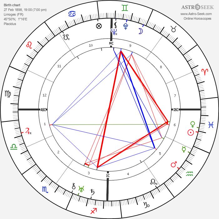 Maryse Bastie - Astrology Natal Birth Chart