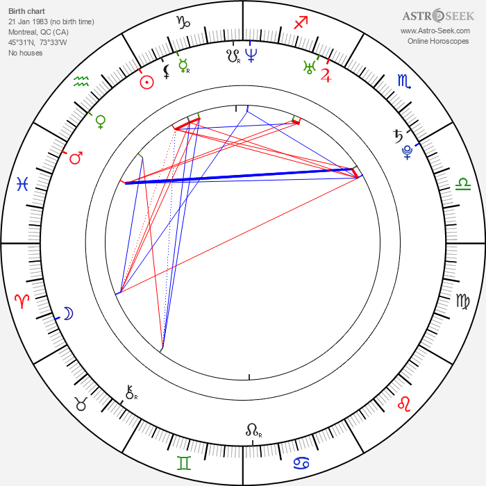 Maryse Ouellet - Astrology Natal Birth Chart