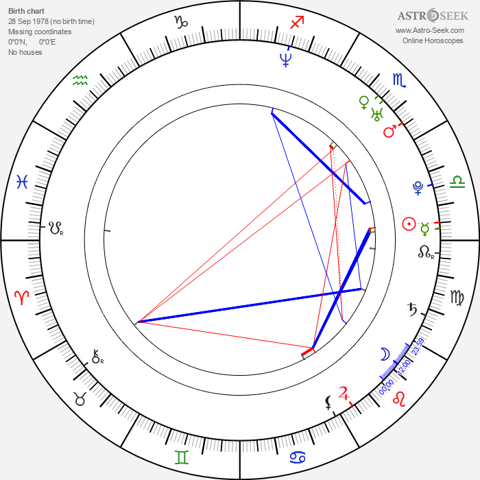 Marzena Godecki - Astrology Natal Birth Chart