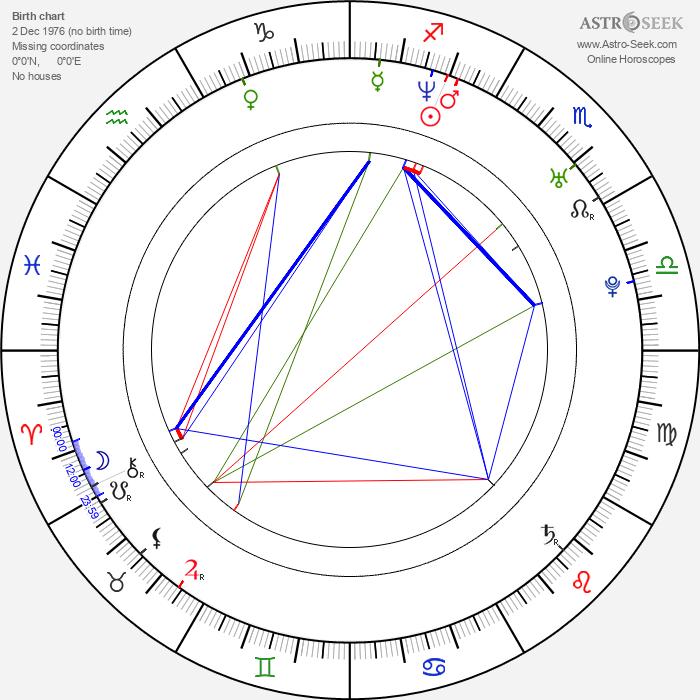 Masafumi Gotō - Astrology Natal Birth Chart