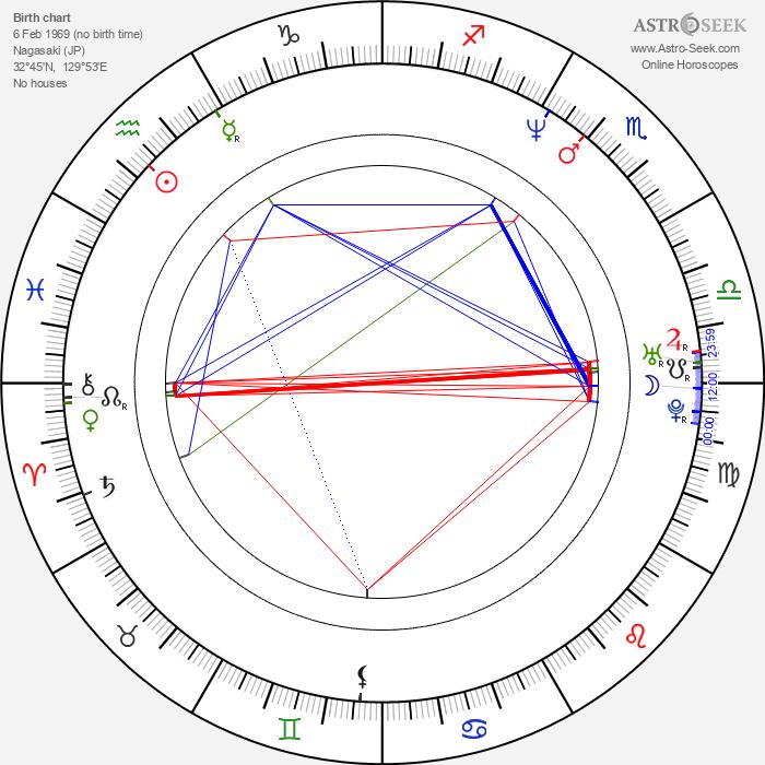 Masaharu Fukuyama - Astrology Natal Birth Chart