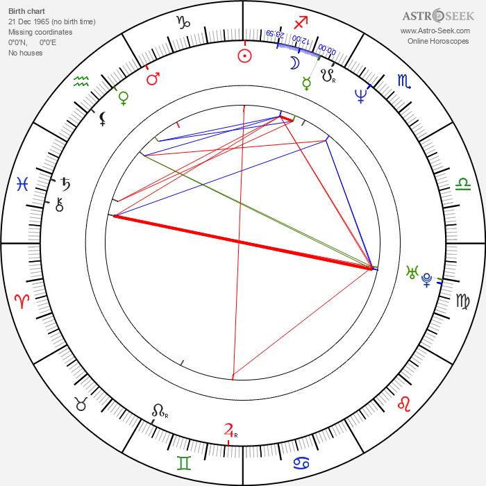 Masahiro Motoki - Astrology Natal Birth Chart