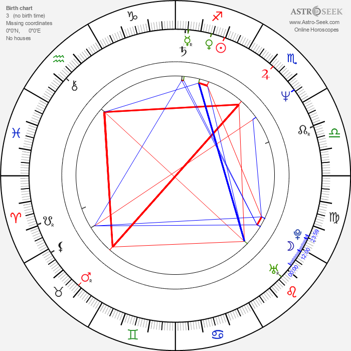 Masahiro Satō - Astrology Natal Birth Chart