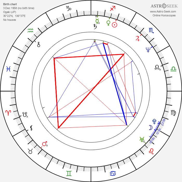 Masahiro Satō - Astrology Natal Birth Chart