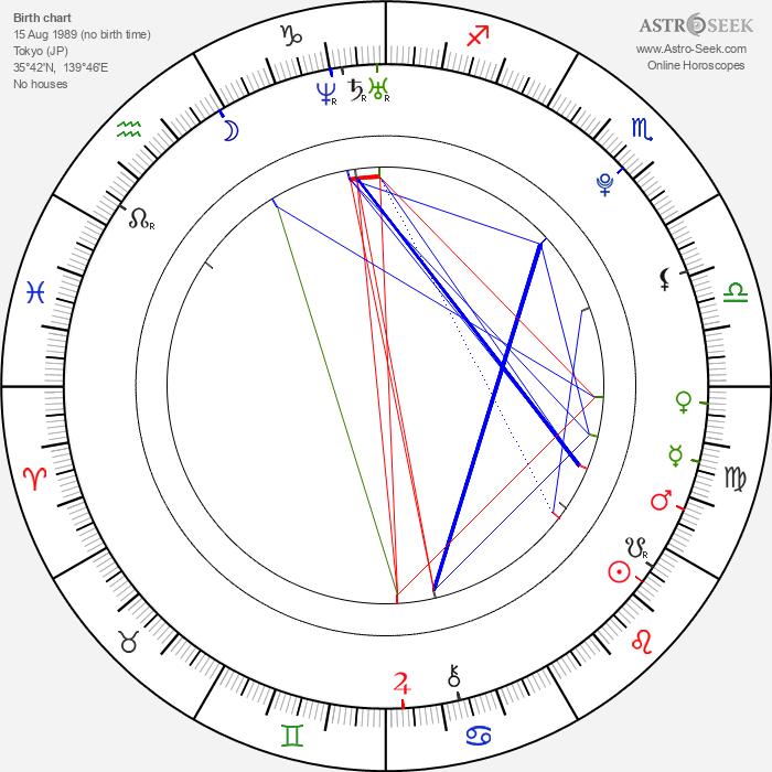Masaki Okada - Astrology Natal Birth Chart