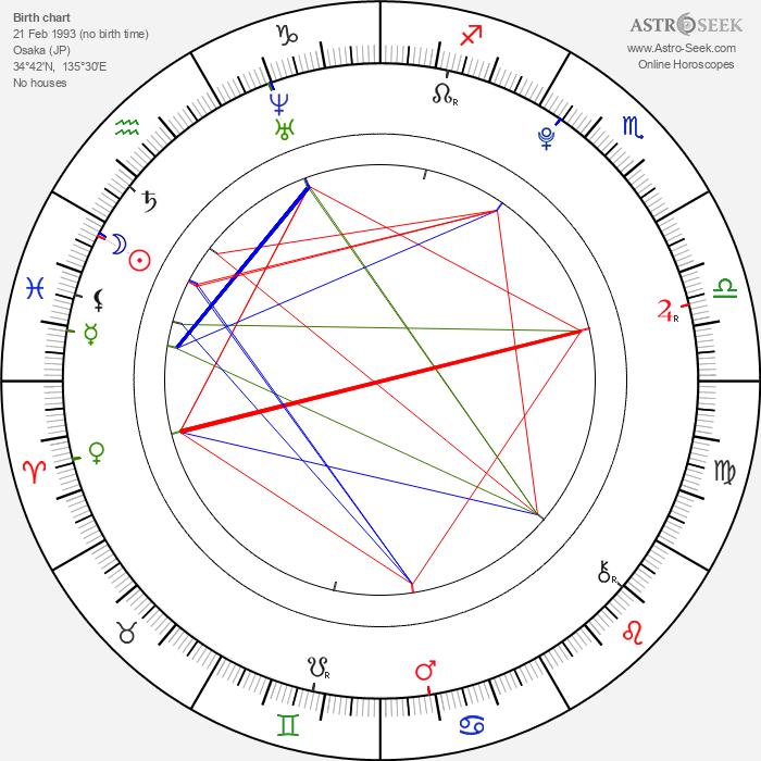 Masaki Suda - Astrology Natal Birth Chart