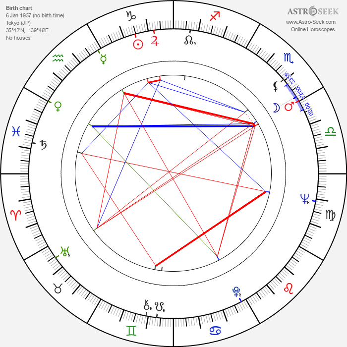 Masako Arisawa - Astrology Natal Birth Chart