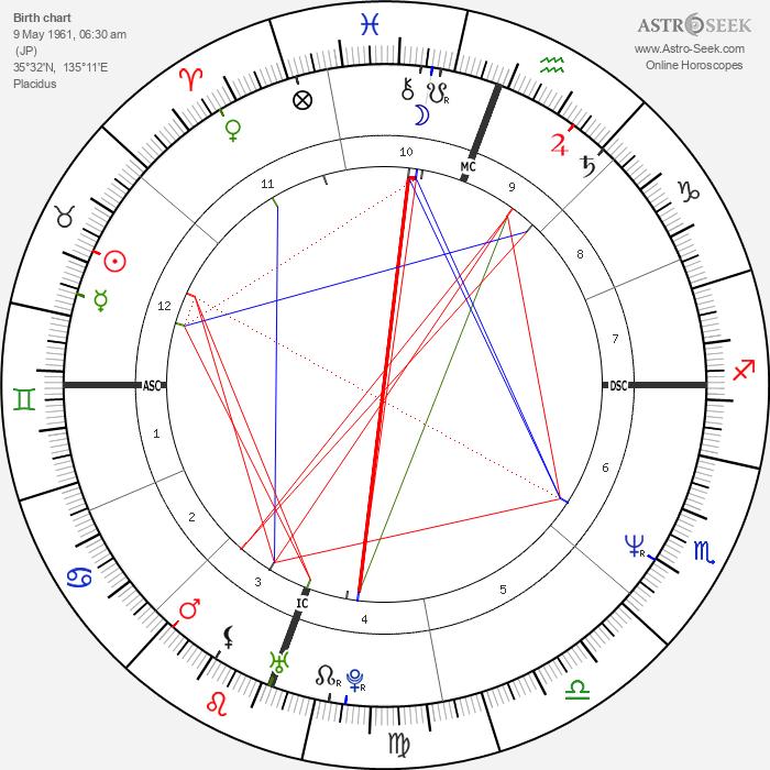 Masako Lackey - Astrology Natal Birth Chart
