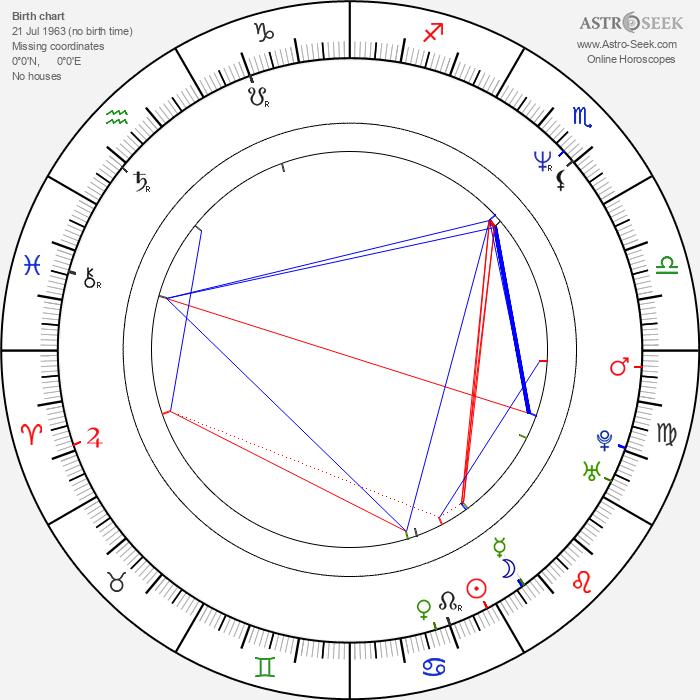 Masanobu Katsumura - Astrology Natal Birth Chart