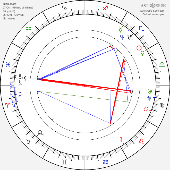 Masanobu Takashima - Astrology Natal Birth Chart