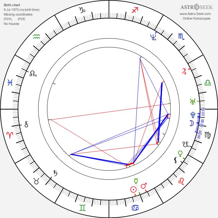 Masashi Yabe - Astrology Natal Birth Chart