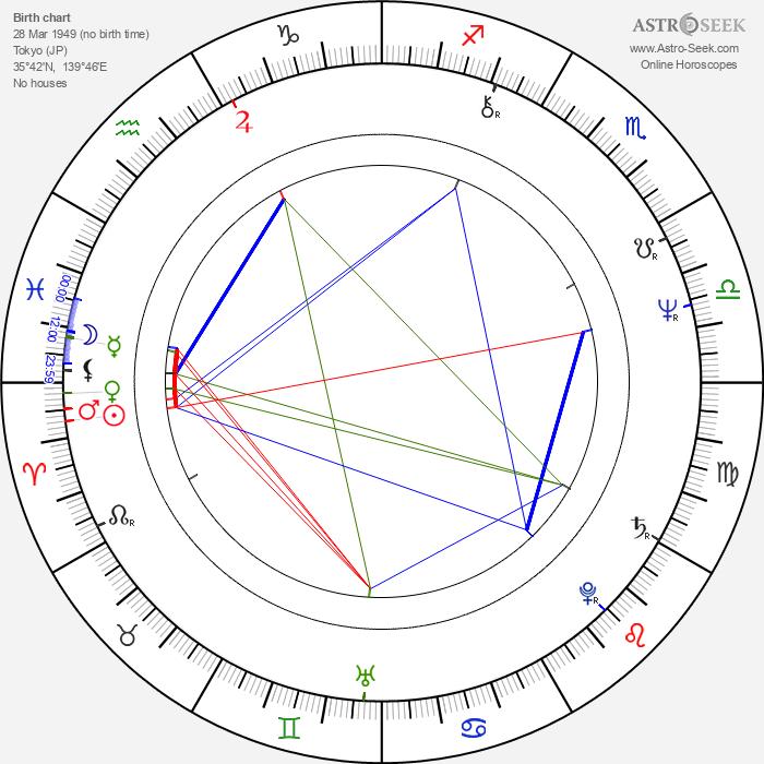 Masató Ibu - Astrology Natal Birth Chart