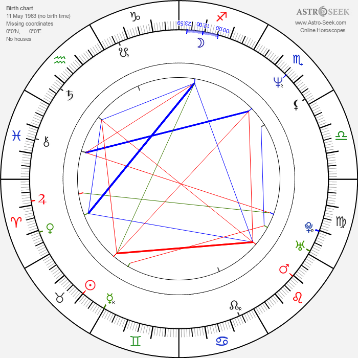 Masatoshi Hamada - Astrology Natal Birth Chart