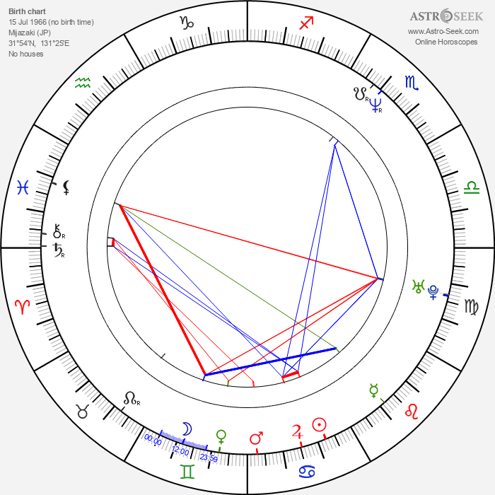 Masatoshi Nagase - Astrology Natal Birth Chart