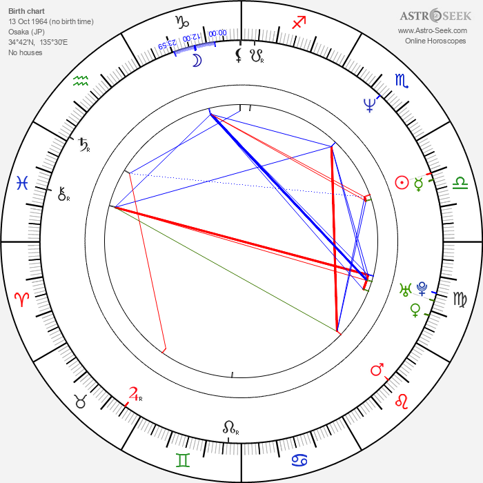 Masaya Onosaka - Astrology Natal Birth Chart