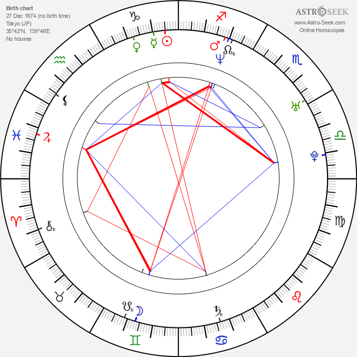 Masi Oka - Astrology Natal Birth Chart