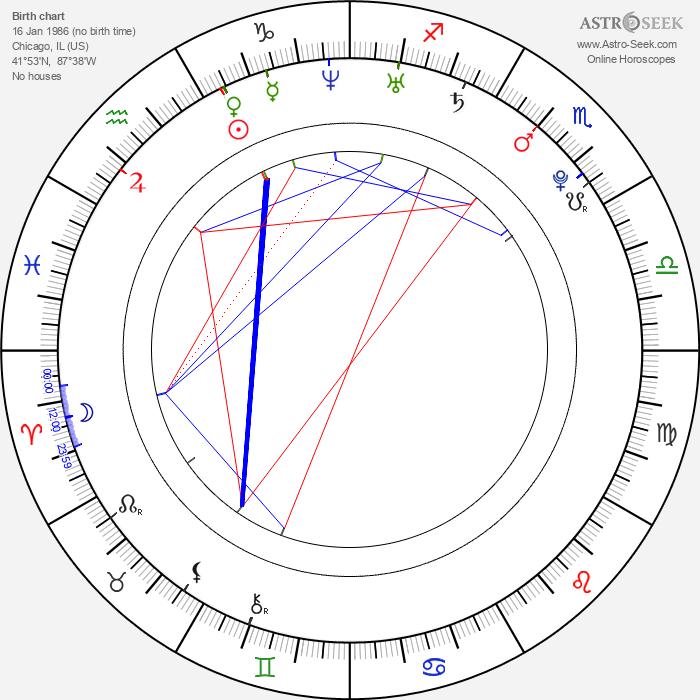 Mason Gamble - Astrology Natal Birth Chart