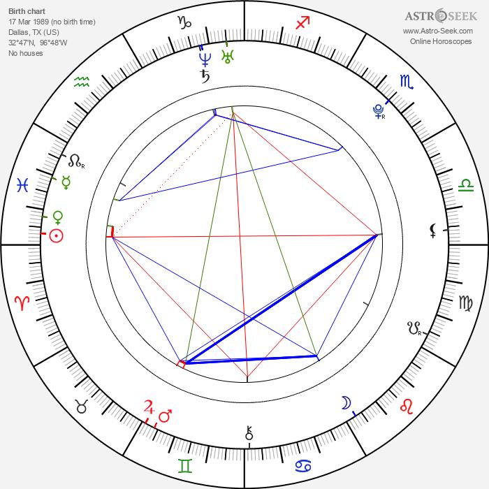 Mason Musso - Astrology Natal Birth Chart