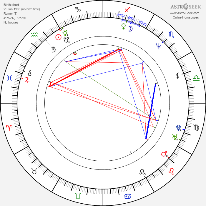 Massimiliano Tortora - Astrology Natal Birth Chart