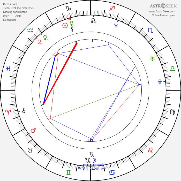 Massimo D'Anolfi - Astrology Natal Birth Chart