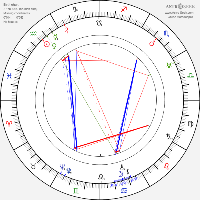 Massimo Pianforini - Astrology Natal Birth Chart