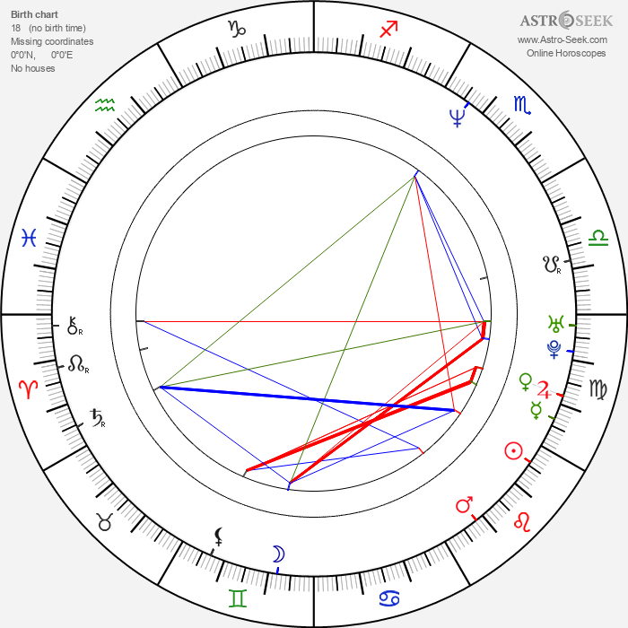Masta Killa - Astrology Natal Birth Chart