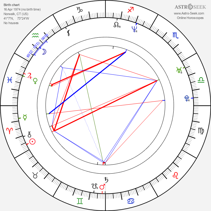Mat Devine - Astrology Natal Birth Chart