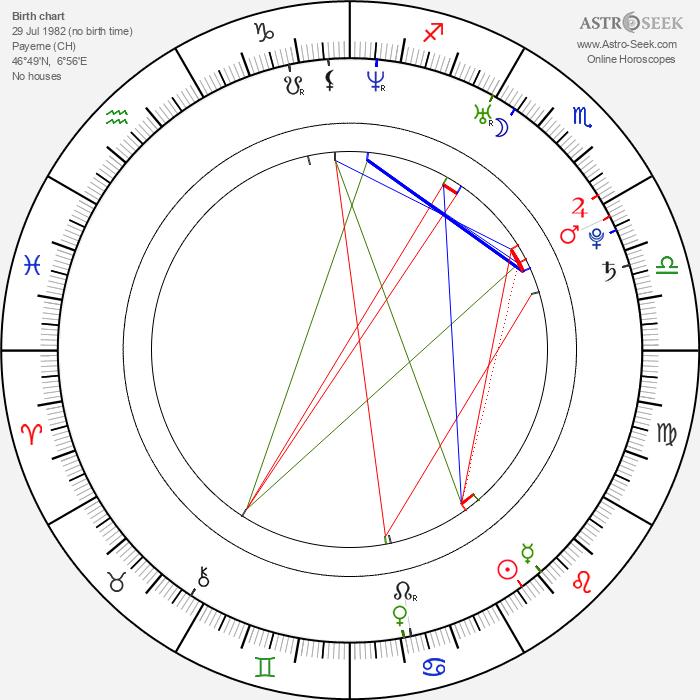 Mat Rebeaud - Astrology Natal Birth Chart