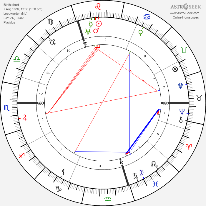 Mata Hari - Astrology Natal Birth Chart