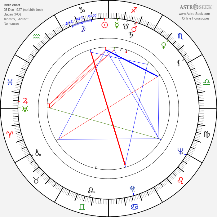 Matei Alexandru - Astrology Natal Birth Chart