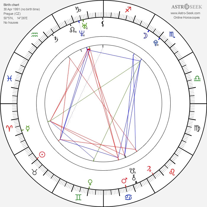 Matěj Balcar - Astrology Natal Birth Chart