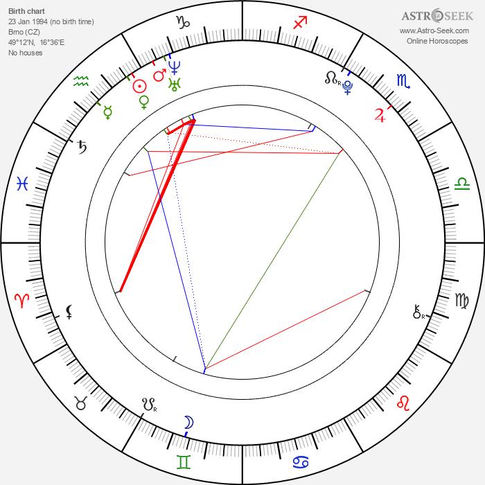 Matěj Brothánek - Astrology Natal Birth Chart