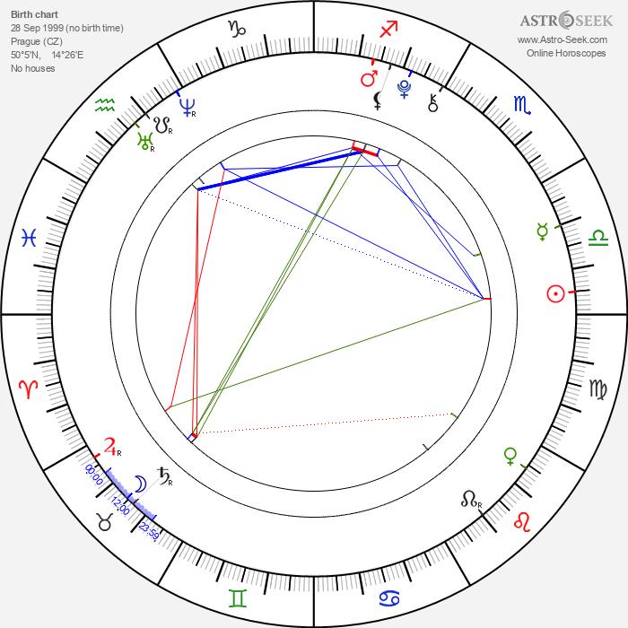 Matěj Česák - Astrology Natal Birth Chart