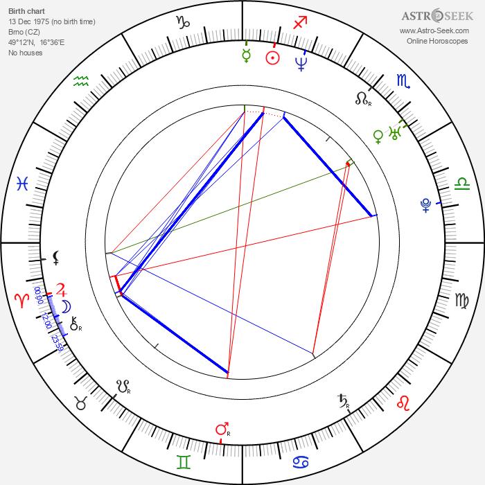 Matěj Dadák - Astrology Natal Birth Chart