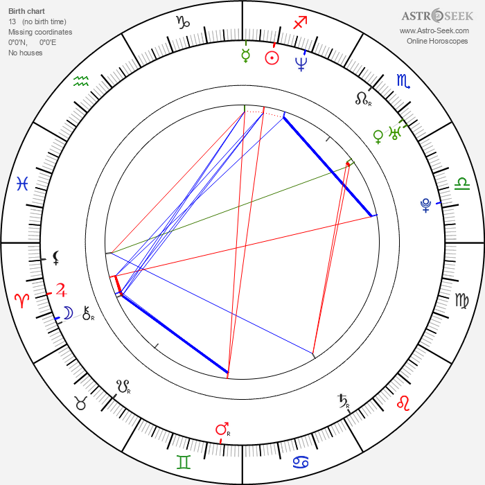 Matěj Dadák - Astrology Natal Birth Chart