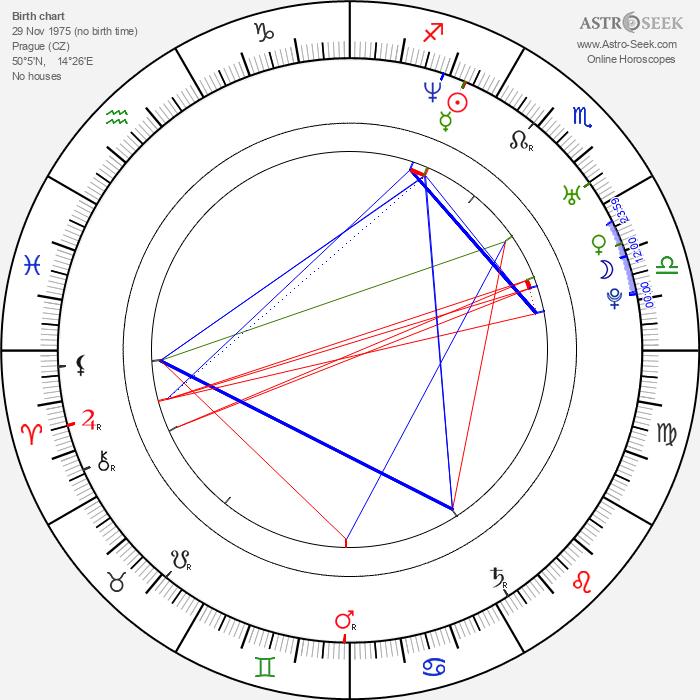 Matěj Hádek - Astrology Natal Birth Chart