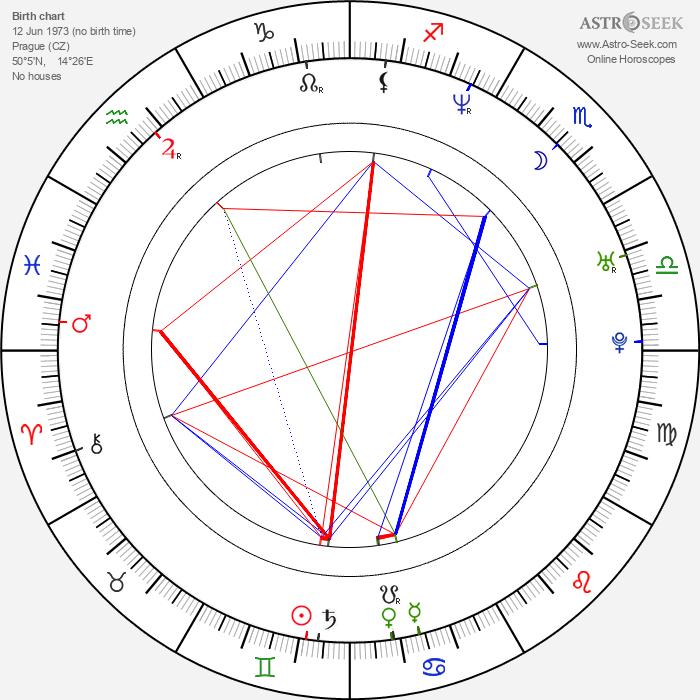 Matěj Homola - Astrology Natal Birth Chart
