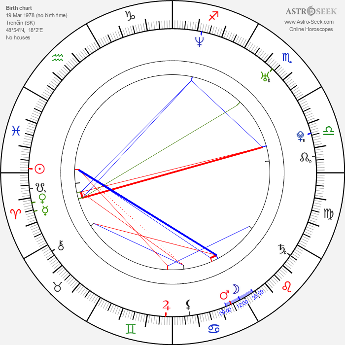 Matej Krajčík - Astrology Natal Birth Chart