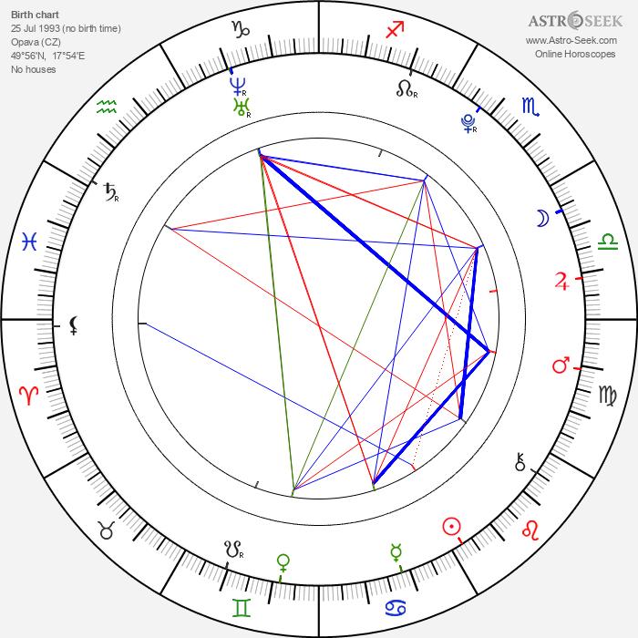 Matěj Machovský - Astrology Natal Birth Chart