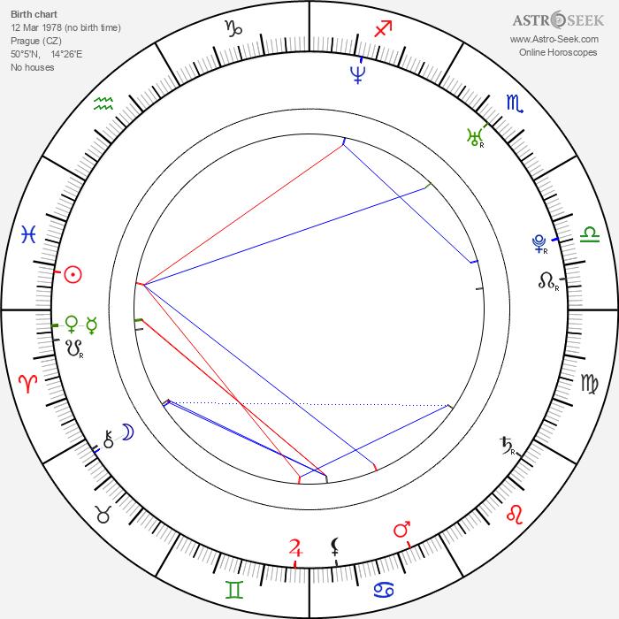 Matěj Ruppert - Astrology Natal Birth Chart